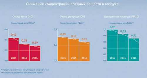 the excise tax in Ukraine in 2019