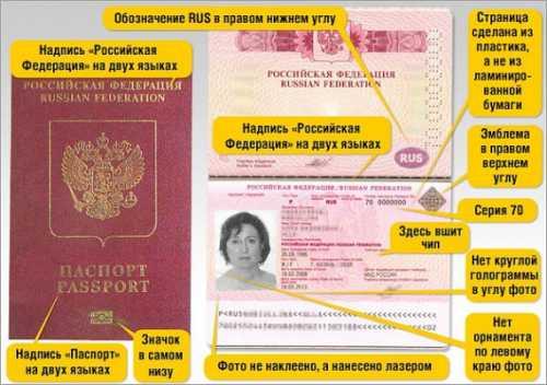 international passport of the Russian Federation
